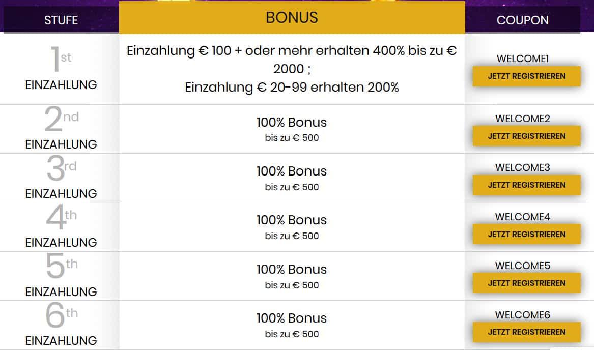 100 Geld - 211861