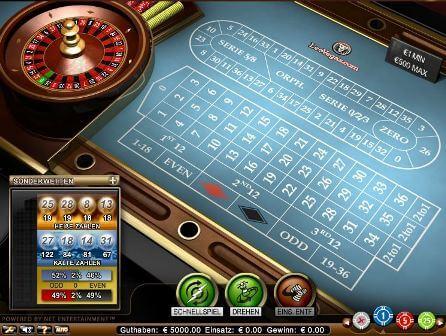 Roulette Kombinationen - 673013