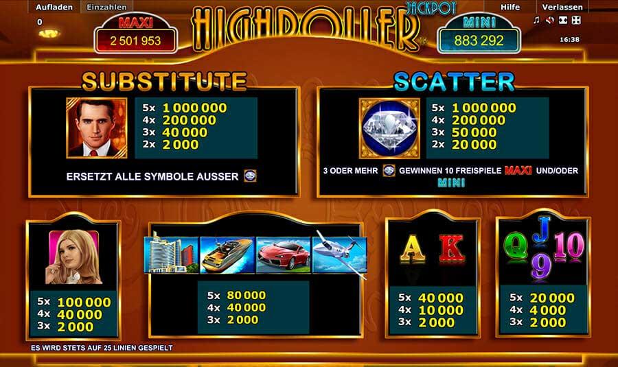 Spielautomat Gewinnchancen - 468032