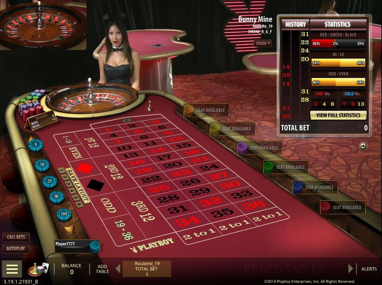 Live Casino Schweiz - 856895