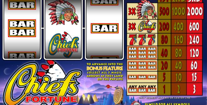 Auszahlungsquote Spielautomaten Admiral - 144260