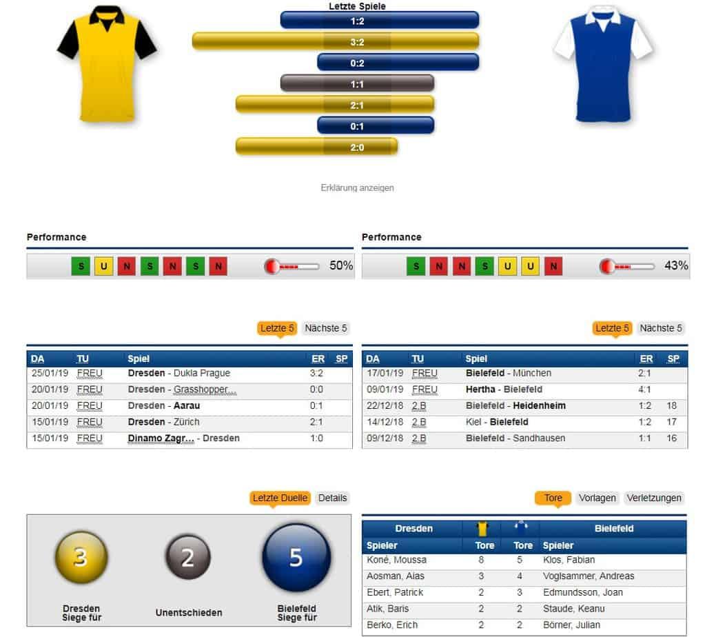 Sportwetten Bonus - 233304