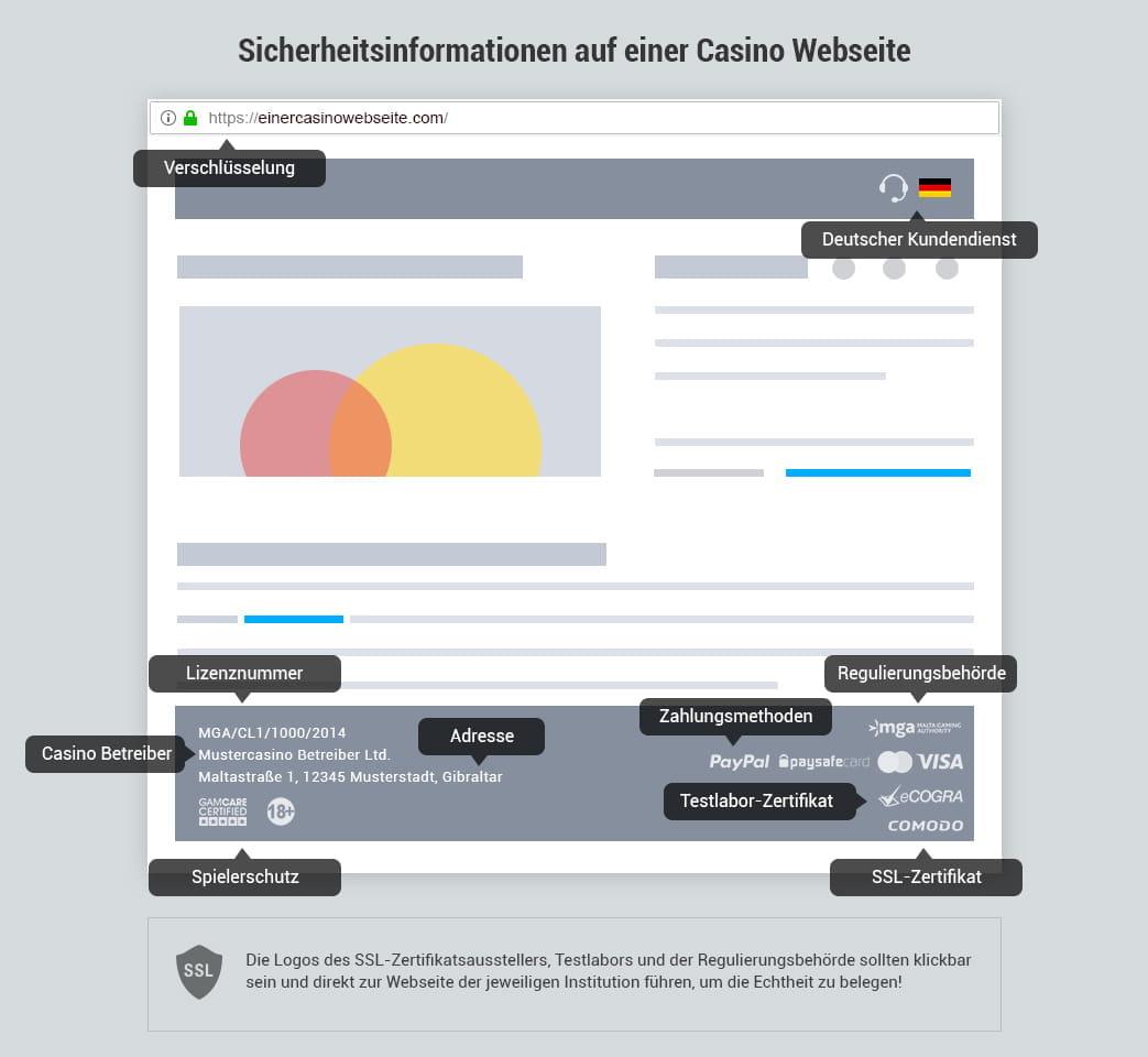 Online Casino mit - 609689