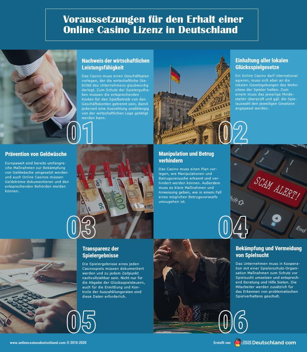Casino Bonus - 832937
