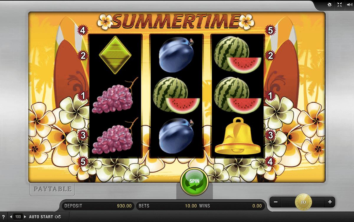 Spielautomaten spielen - 967790