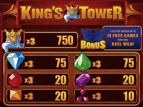 Online Casino Bonus - 527470