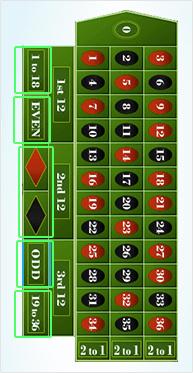 Roulett Trick - 867526