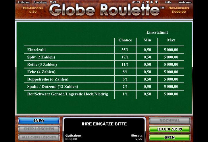 Gewinn Tabelle - 765170