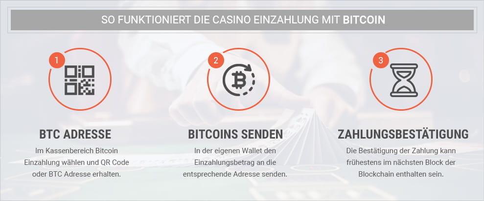 Bitcoin Casino - 557907