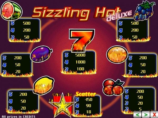 Video Slots Erfahrungen - 458352