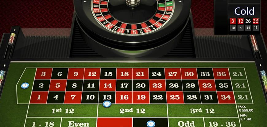 Roulett Tricks Vorteil - 460975
