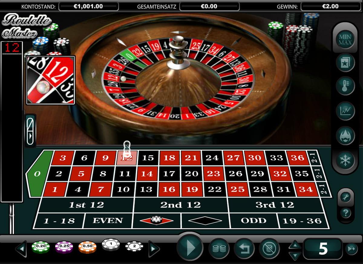 Welche Slots - 117756