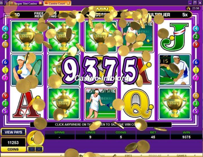 Slots Login Gewinne - 81017