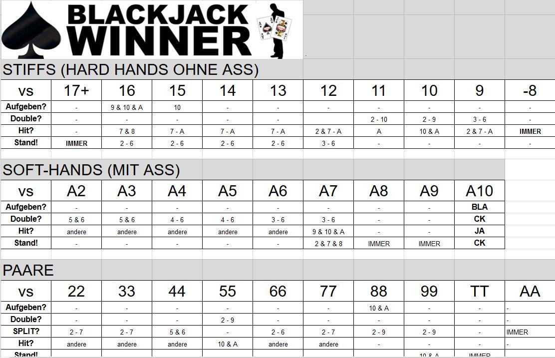Black Jack - 964093