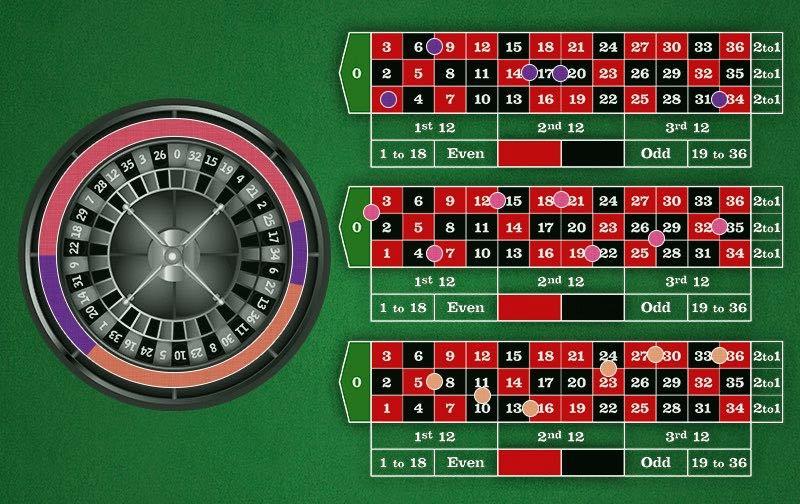 Roulette Reihenfolge - 324229