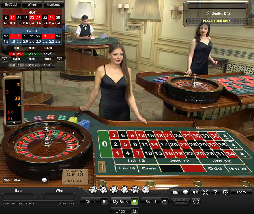 Casino Login - 151084