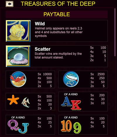 Casino web - 363984
