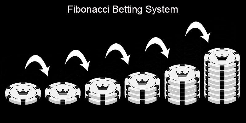 Fibonacci numbers Wishmaker - 105371