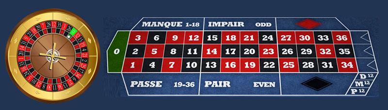 French Roulette WinTingo - 847819