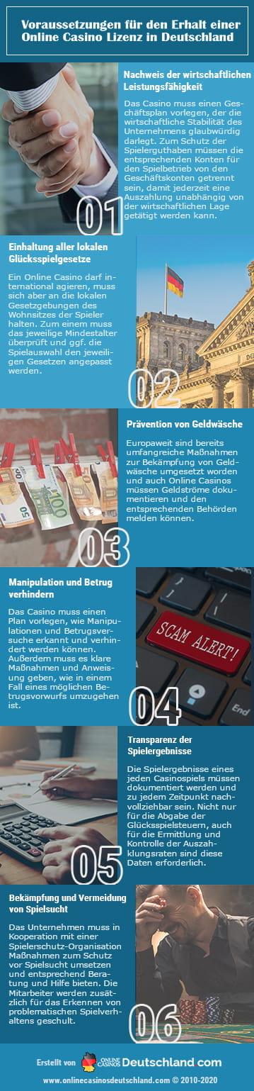 Online Roulette - 89232