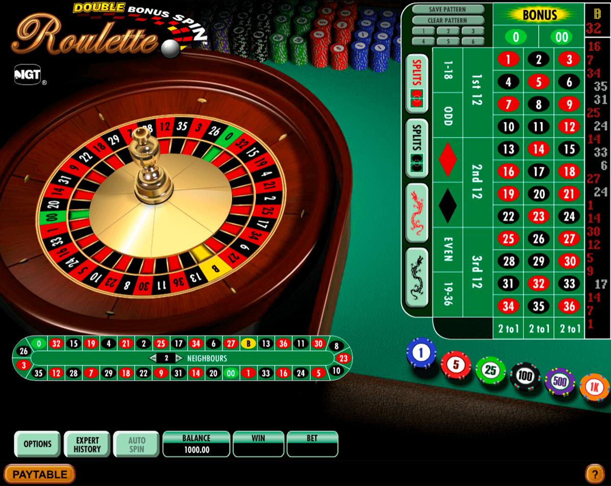 Roulette Erfahrungen - 264833