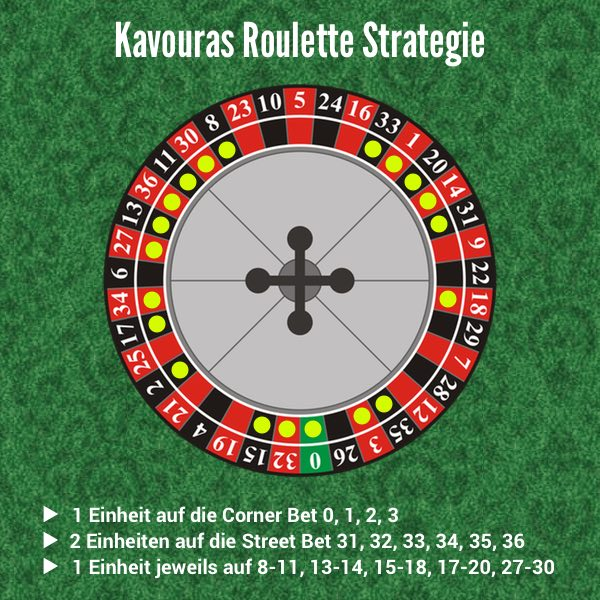 Roulette Zero - 923789