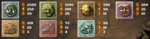 Spielautomat Gewinnchancen - 825326