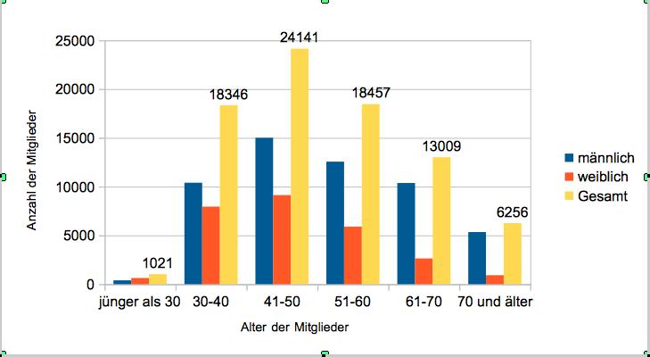 Steuerberater Lottogewinn - 505812