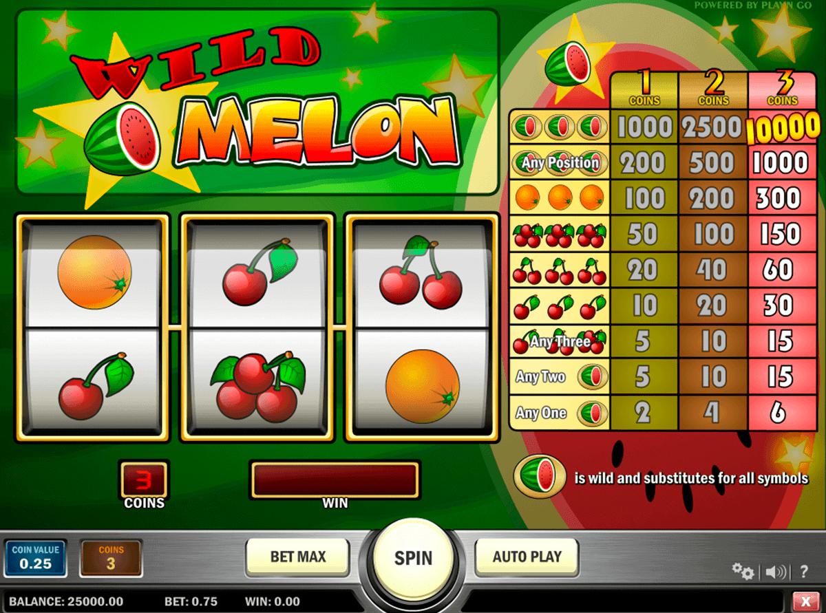 Verifizierung Casino Motörhead - 225111